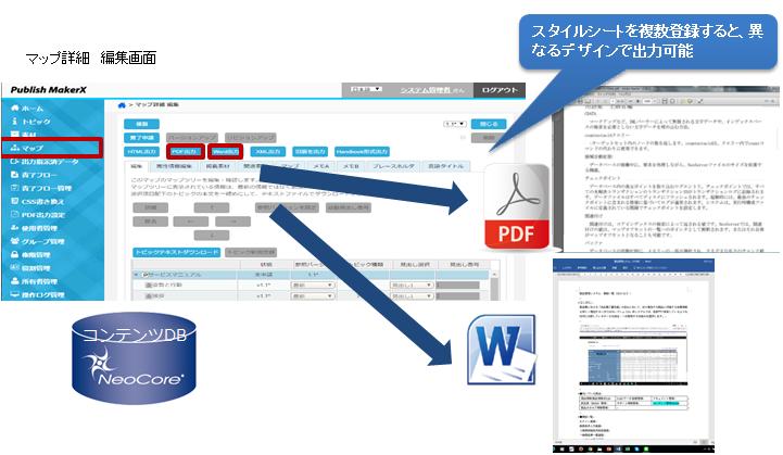 pdf html web マニュアル wordの同時出力 マニュアル 取扱説明書