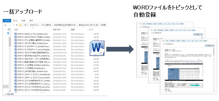 microsoft wordファイル一括取り込み機能 マニュアル 取扱説明書 の